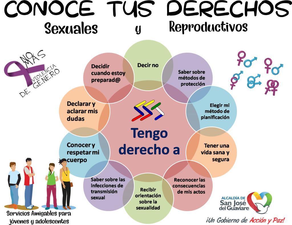DERECHOS SEXUALES Y REPRODUCTIVOS salud-conoce-tus-derechos-sexuales-y-reproductivos_1024x600