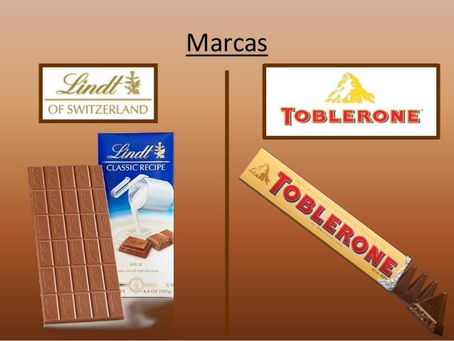Marcas de Chocolate de Suiza